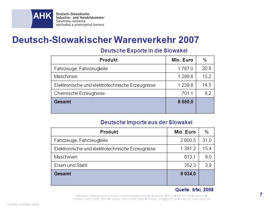 Deutsch-Slowakischer Warenverkehr 2007
