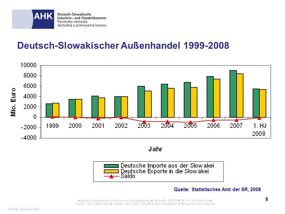 Deutsch-Slowakischer Außenhandel 1999-2008