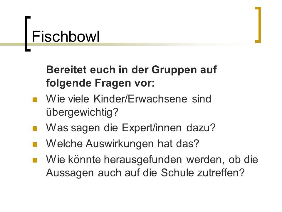 Fischbowl Bereitet euch in der Gruppen auf folgende Fragen vor: