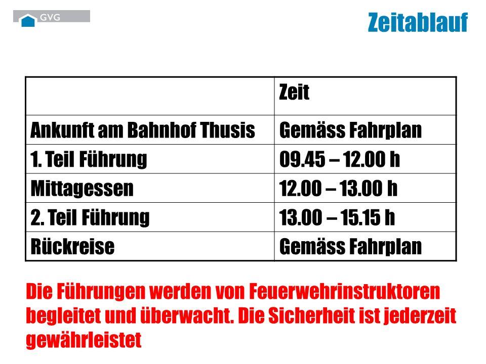 Zeitablauf Zeit Ankunft am Bahnhof Thusis Gemäss Fahrplan
