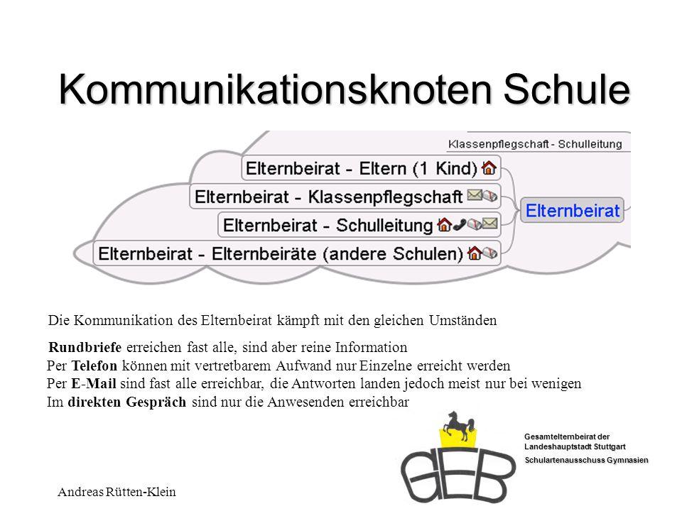 Kommunikationsknoten Schule