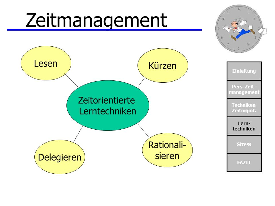 Zeitmanagement Lesen Kürzen Zeitorientierte Lerntechniken Rationali-