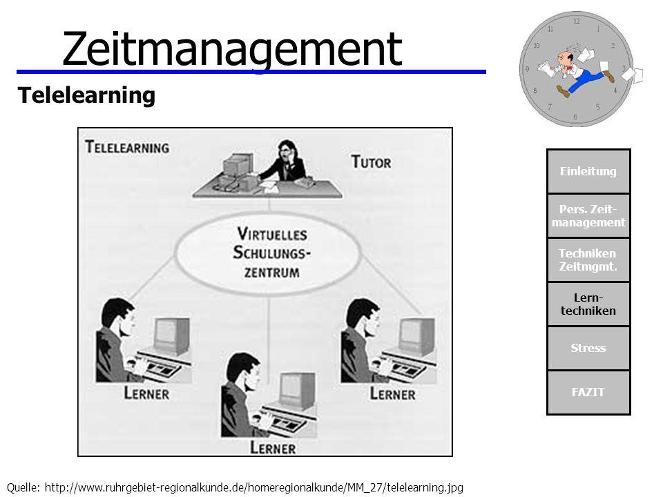 Zeitmanagement Telelearning Einleitung Pers. Zeit- management