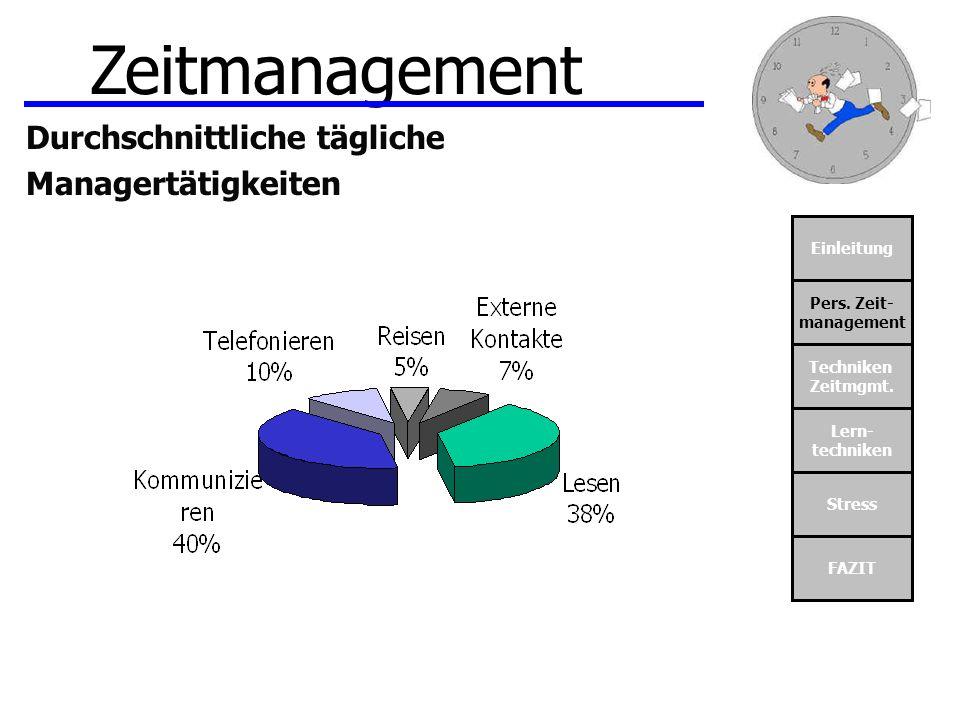Zeitmanagement Durchschnittliche tägliche Managertätigkeiten
