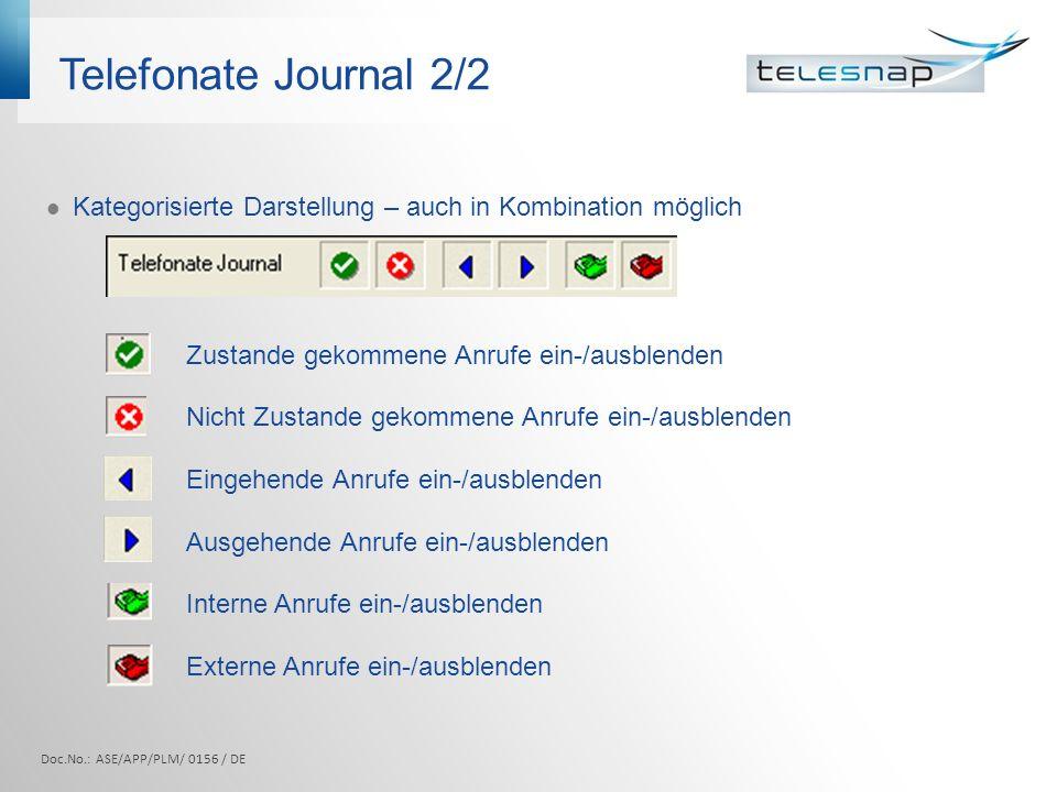 Telefonate Journal 2/2 Kategorisierte Darstellung – auch in Kombination möglich. Zustande gekommene Anrufe ein-/ausblenden.