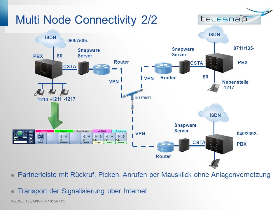 Multi Node Connectivity 2/2
