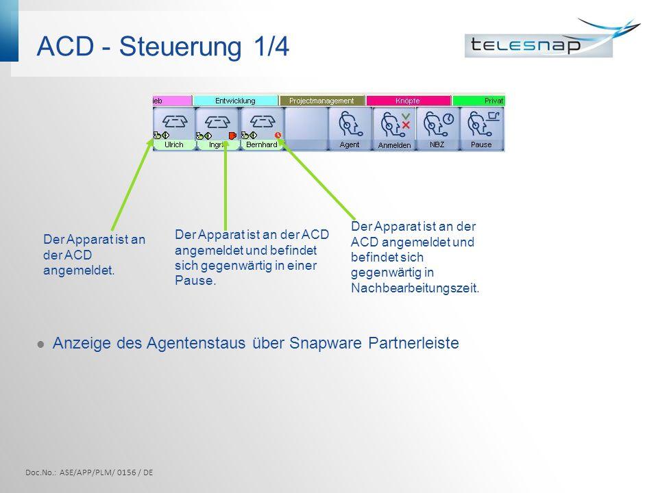ACD - Steuerung 1/4 Der Apparat ist an der ACD angemeldet und befindet sich gegenwärtig in Nachbearbeitungszeit.