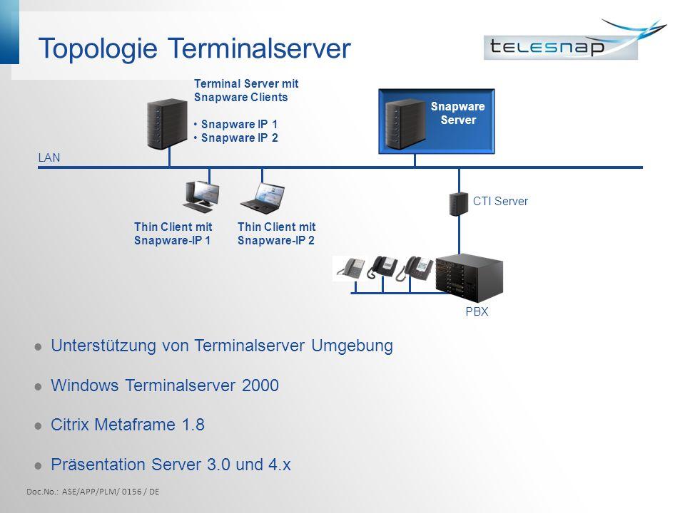 Topologie Terminalserver