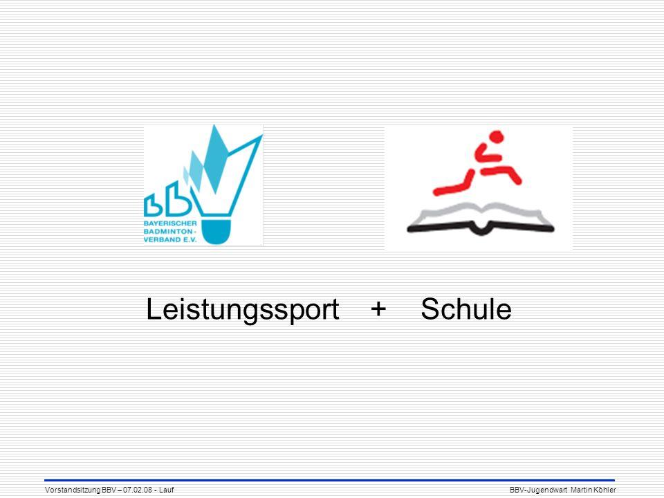 Leistungssport + Schule