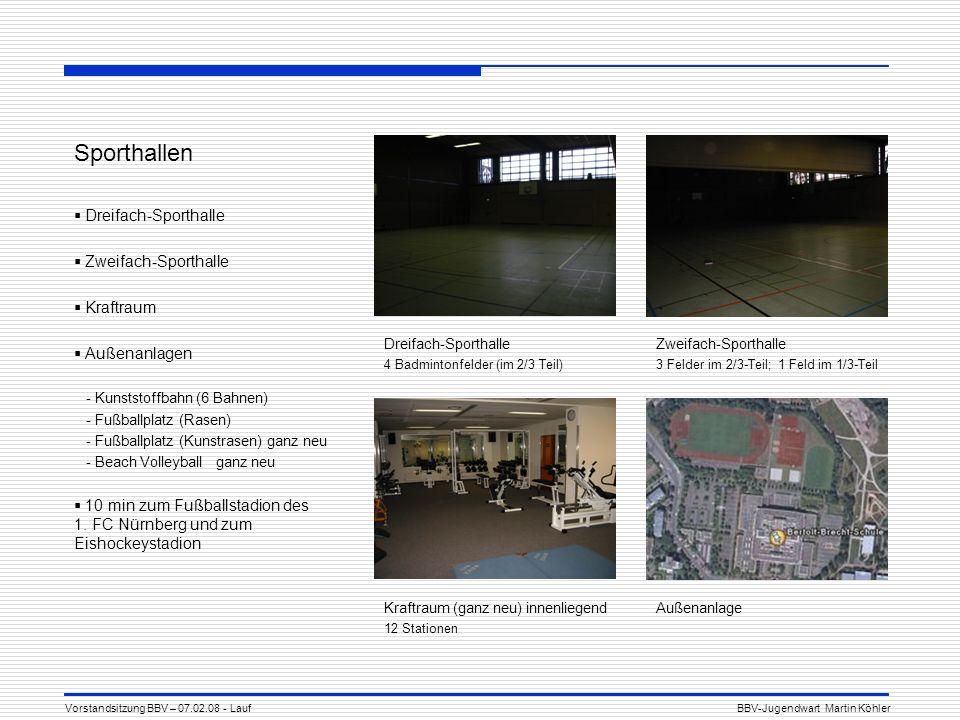 Sporthallen Dreifach-Sporthalle Zweifach-Sporthalle Kraftraum