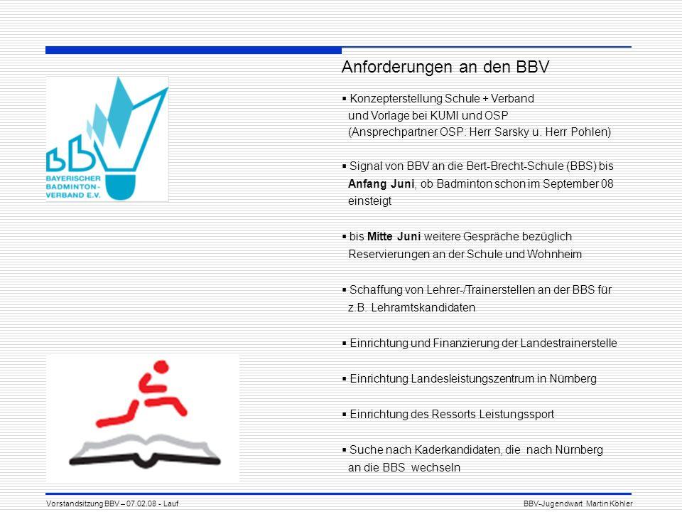 Anforderungen an den BBV