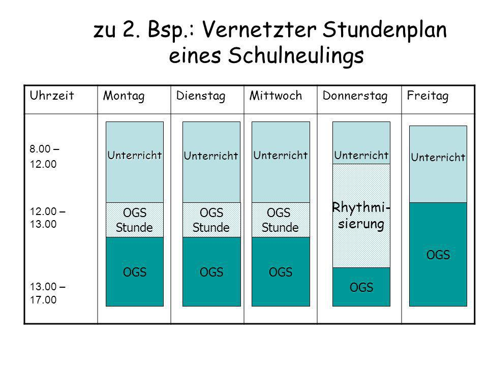 zu 2. Bsp.: Vernetzter Stundenplan eines Schulneulings