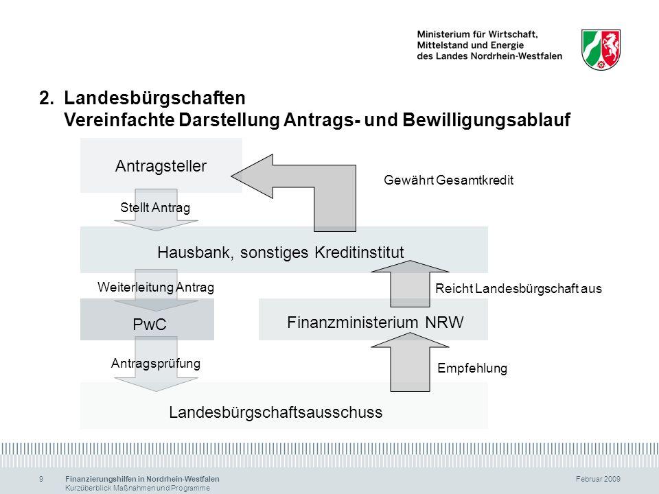 Vereinfachte Darstellung Antrags- und Bewilligungsablauf