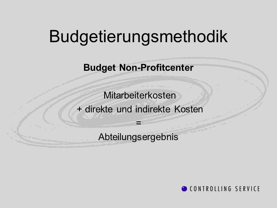 Budgetierungsmethodik