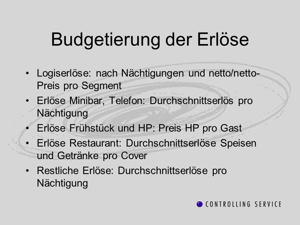 Budgetierung der Erlöse