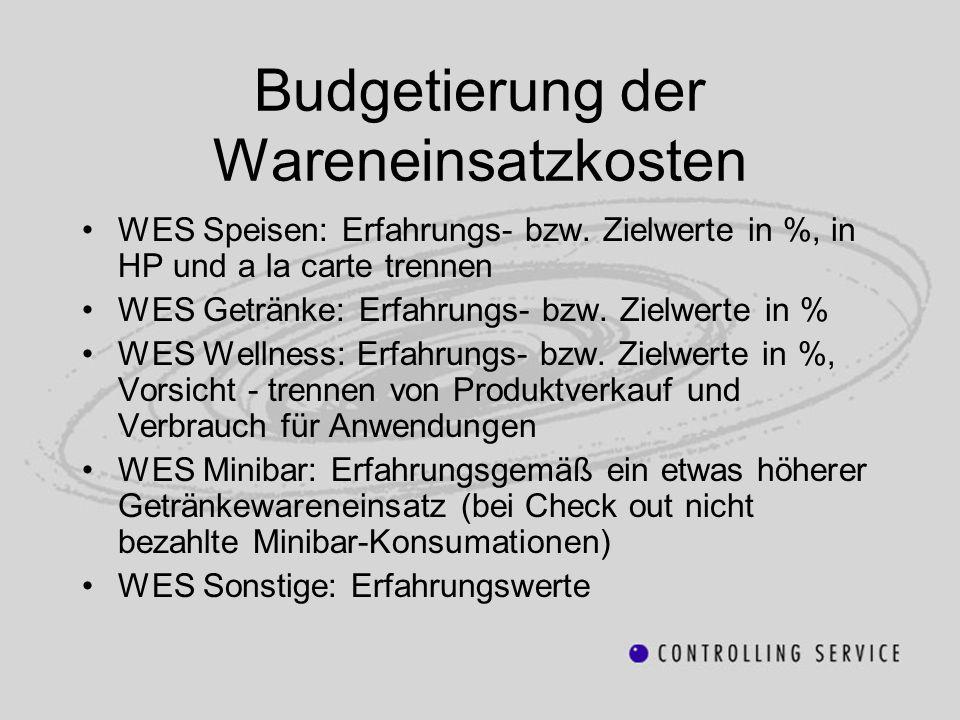 Budgetierung der Wareneinsatzkosten