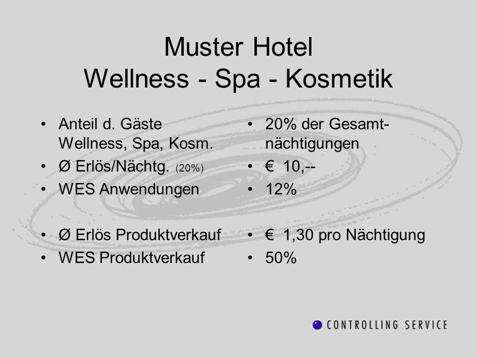 Muster Hotel Wellness - Spa - Kosmetik