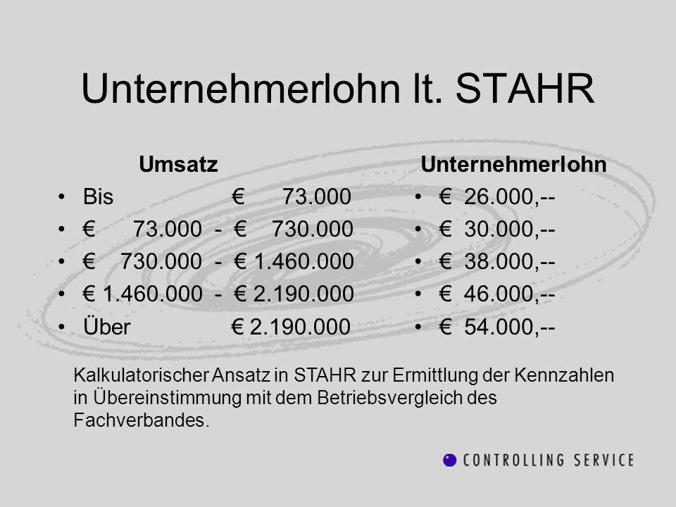 Unternehmerlohn lt. STAHR