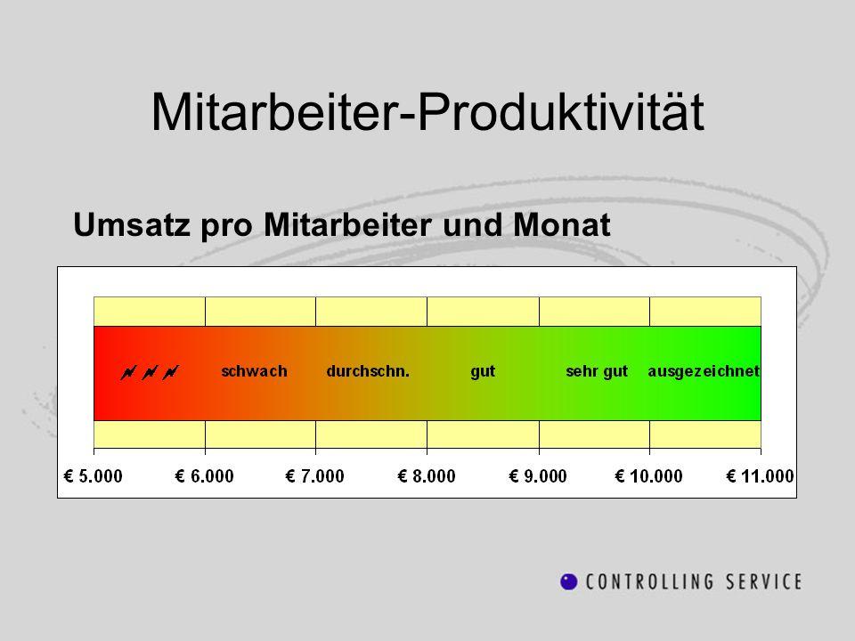 Mitarbeiter-Produktivität