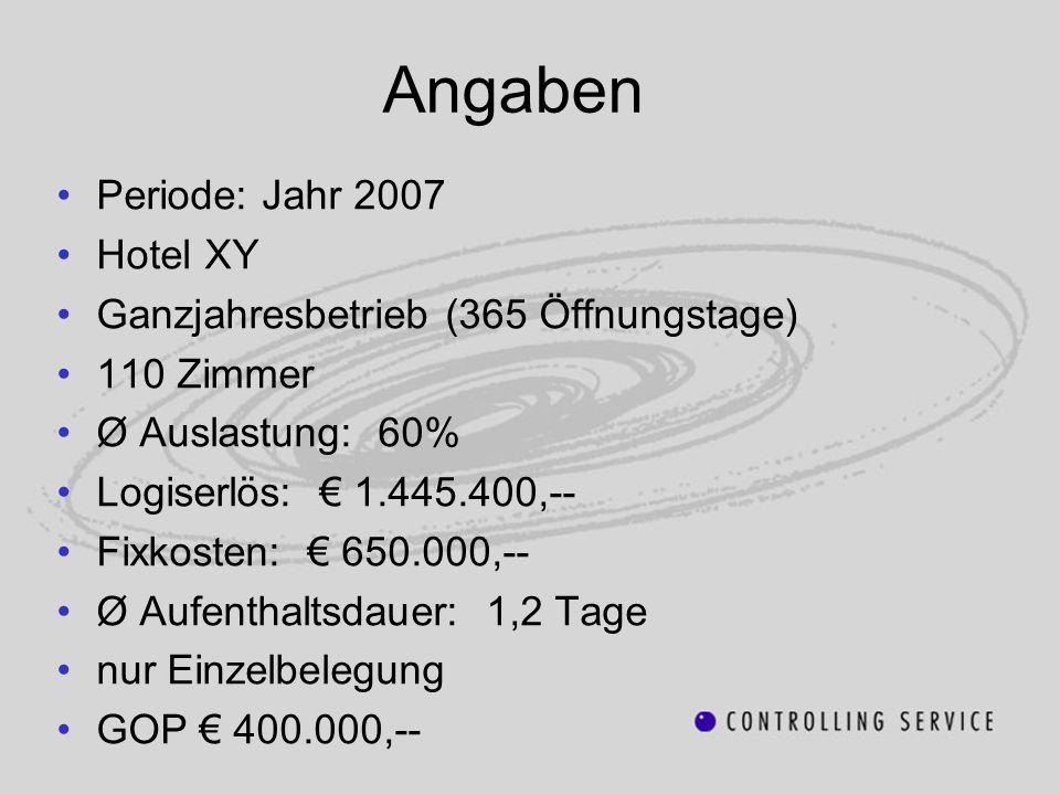 Angaben Periode: Jahr 2007 Hotel XY