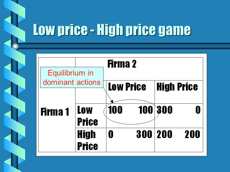 Low price - High price game