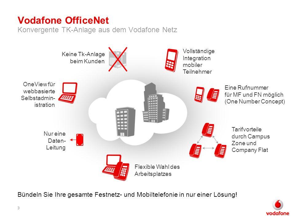 Vodafone OfficeNet Konvergente TK-Anlage aus dem Vodafone Netz