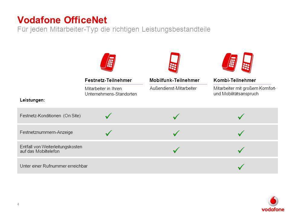 Vodafone OfficeNet Für jeden Mitarbeiter-Typ die richtigen Leistungsbestandteile