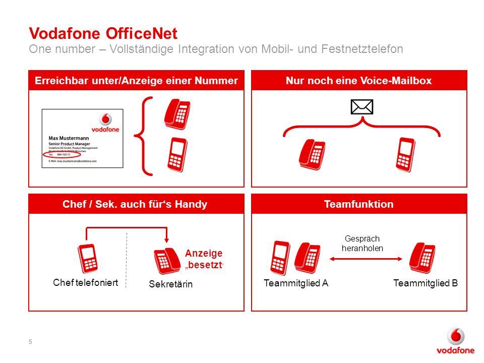 Vodafone OfficeNet One number – Vollständige Integration von Mobil- und Festnetztelefon