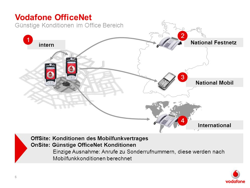 Vodafone OfficeNet Günstige Konditionen im Office Bereich