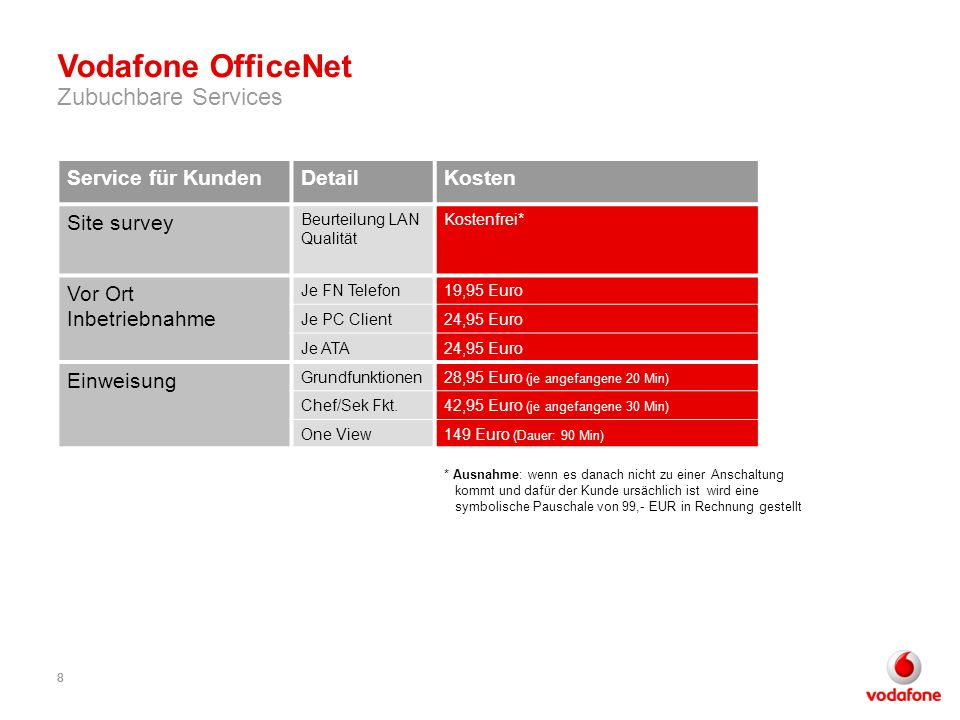 Vodafone OfficeNet Zubuchbare Services