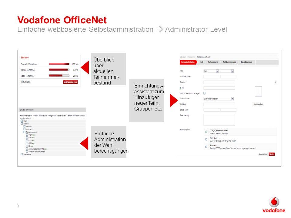 Vodafone OfficeNet Einfache webbasierte Selbstadministration  Administrator-Level
