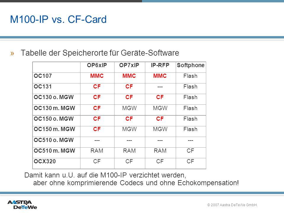 M100-IP vs. CF-Card Tabelle der Speicherorte für Geräte-Software