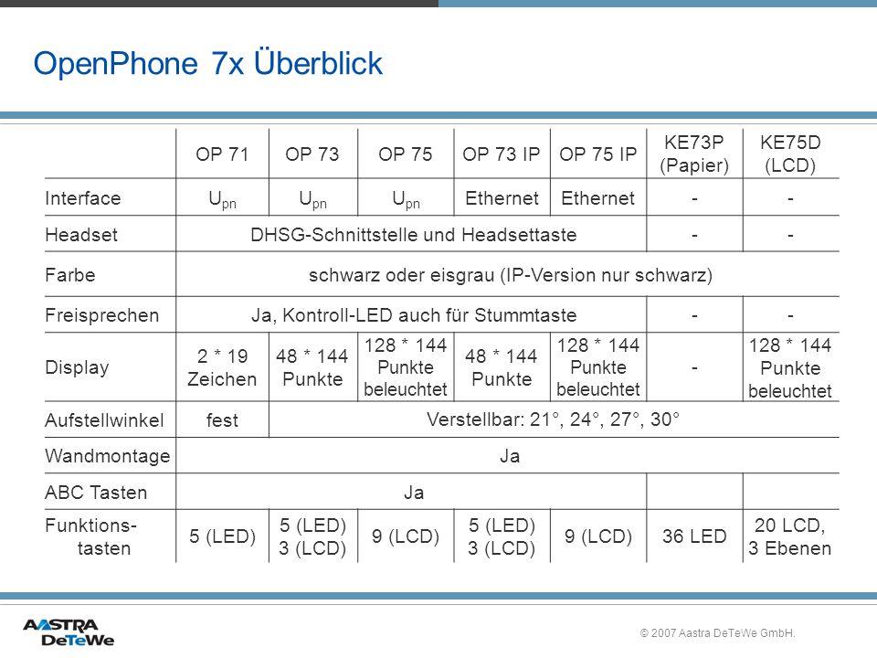 OpenPhone 7x Überblick OP 71 OP 73 OP 75 OP 73 IP OP 75 IP