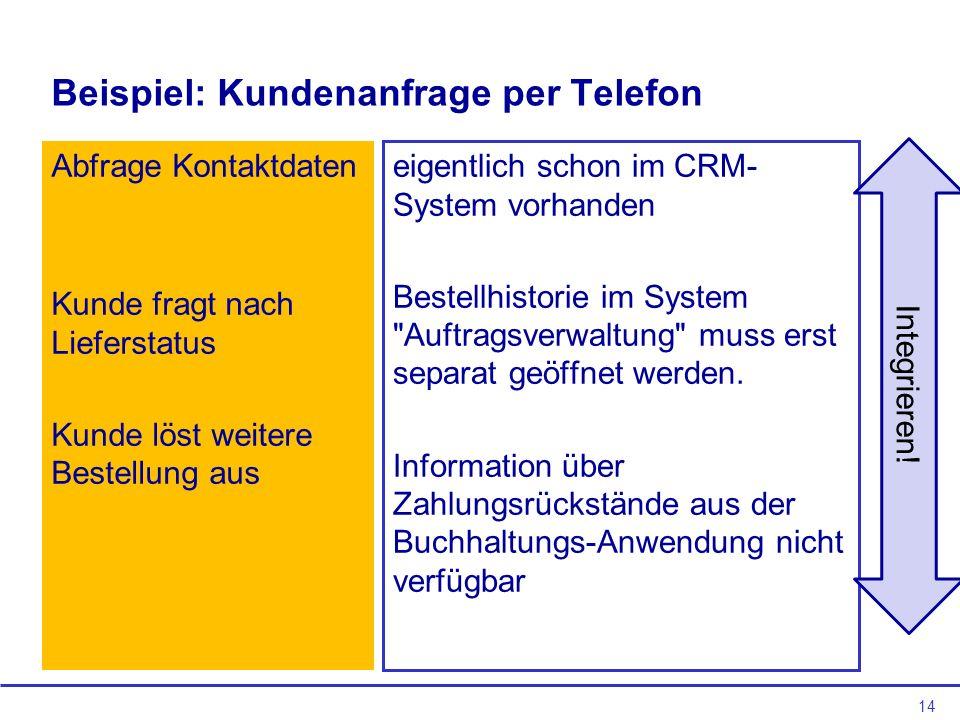 Beispiel: Kundenanfrage per Telefon