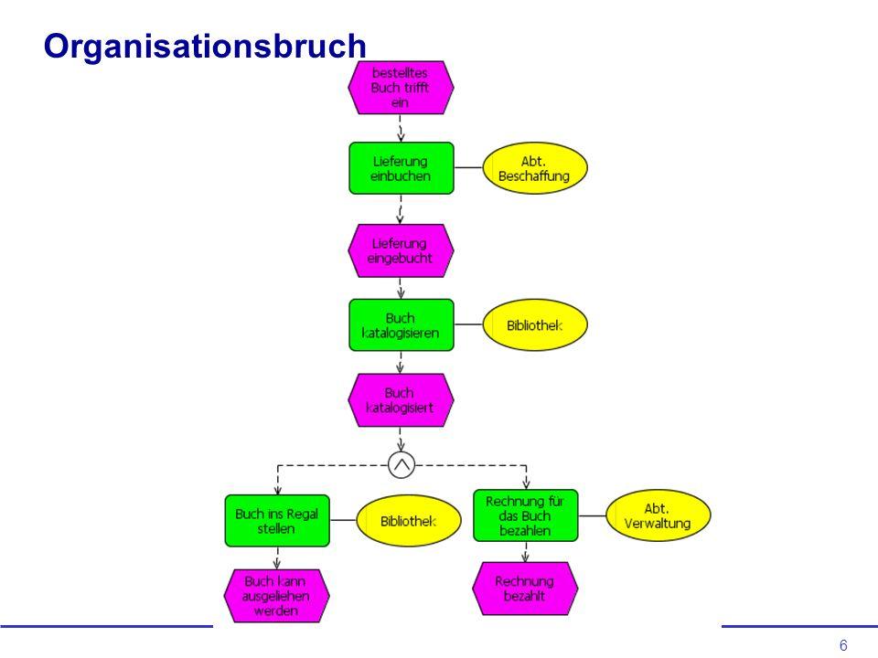 Organisationsbruch