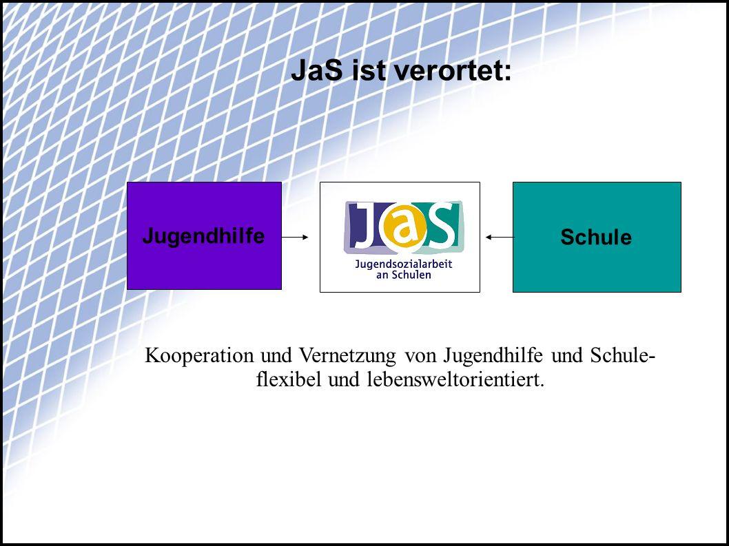 JaS ist verortet: Jugendhilfe Schule