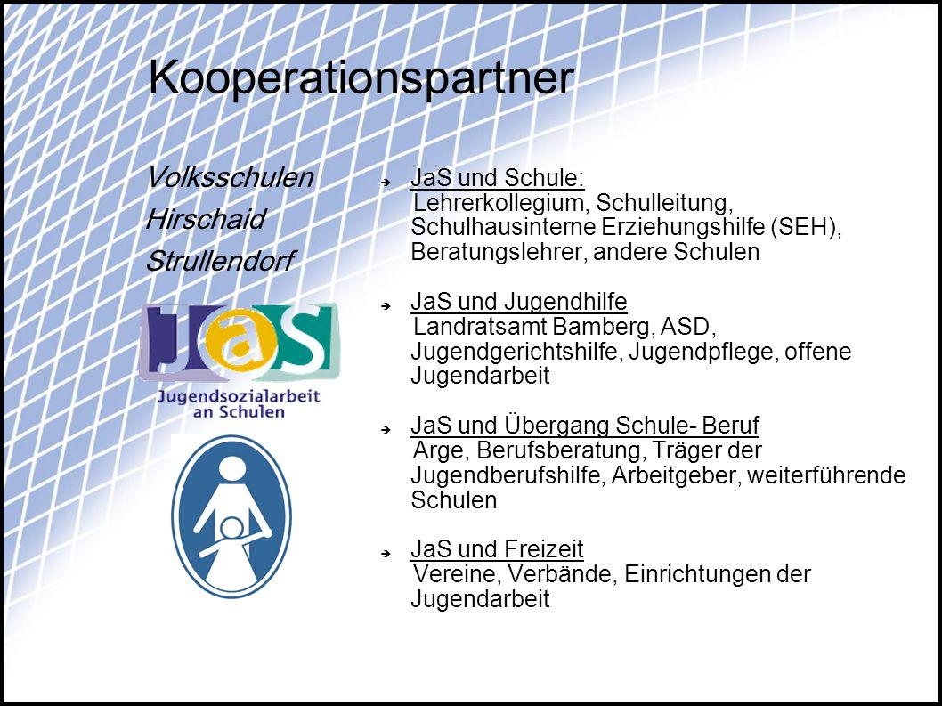 Kooperationspartner Volksschulen Hirschaid Strullendorf