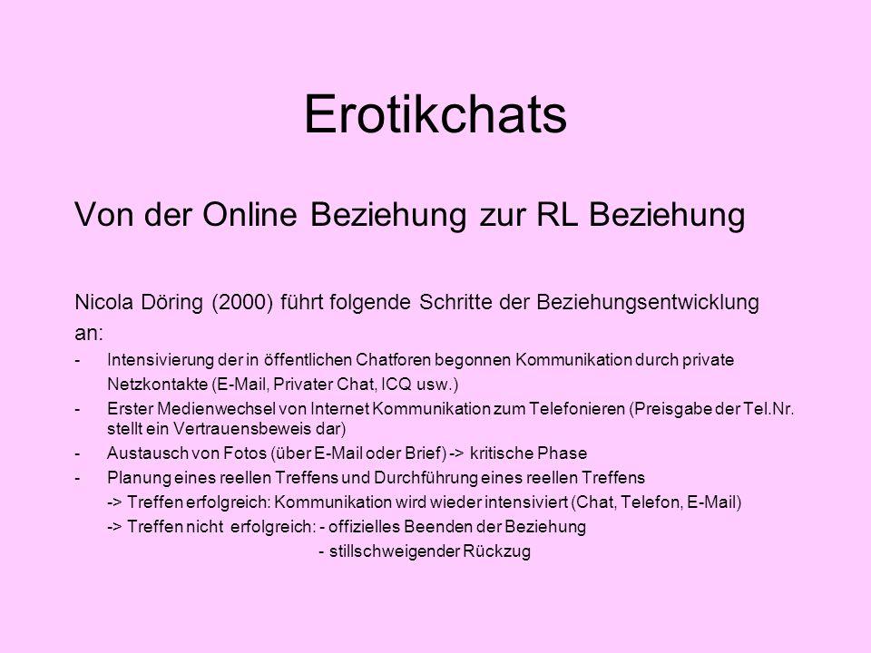 Erotikchats Von der Online Beziehung zur RL Beziehung