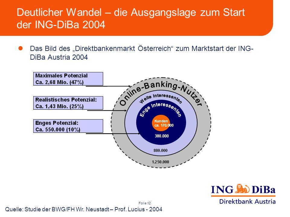 Deutlicher Wandel – die Ausgangslage zum Start der ING-DiBa 2004