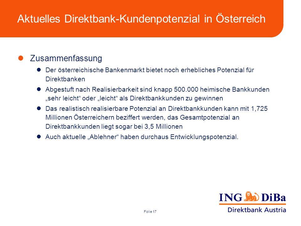 Aktuelles Direktbank-Kundenpotenzial in Österreich