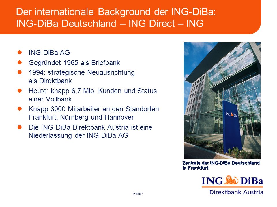 Der internationale Background der ING-DiBa: ING-DiBa Deutschland – ING Direct – ING