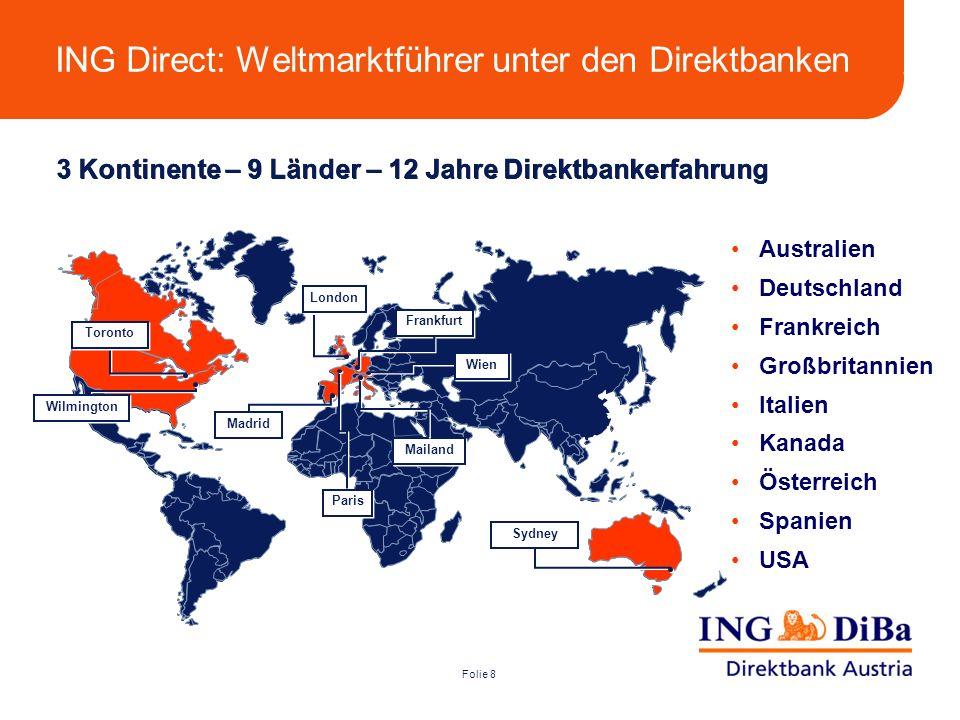 ING Direct: Weltmarktführer unter den Direktbanken