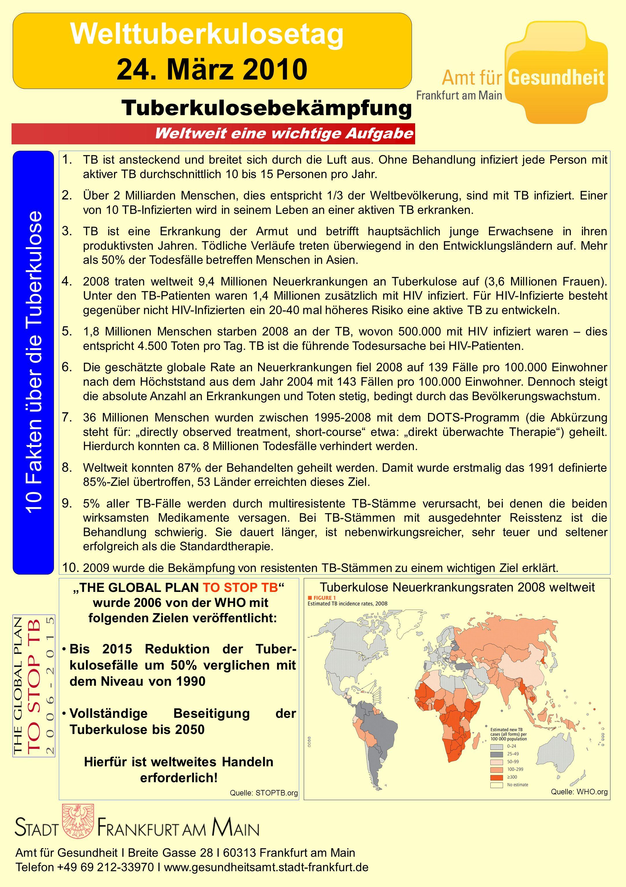 10 Fakten über die Tuberkulose