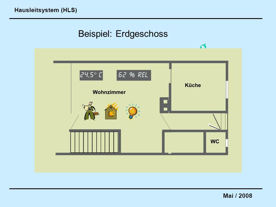 Beispiel: Erdgeschoss