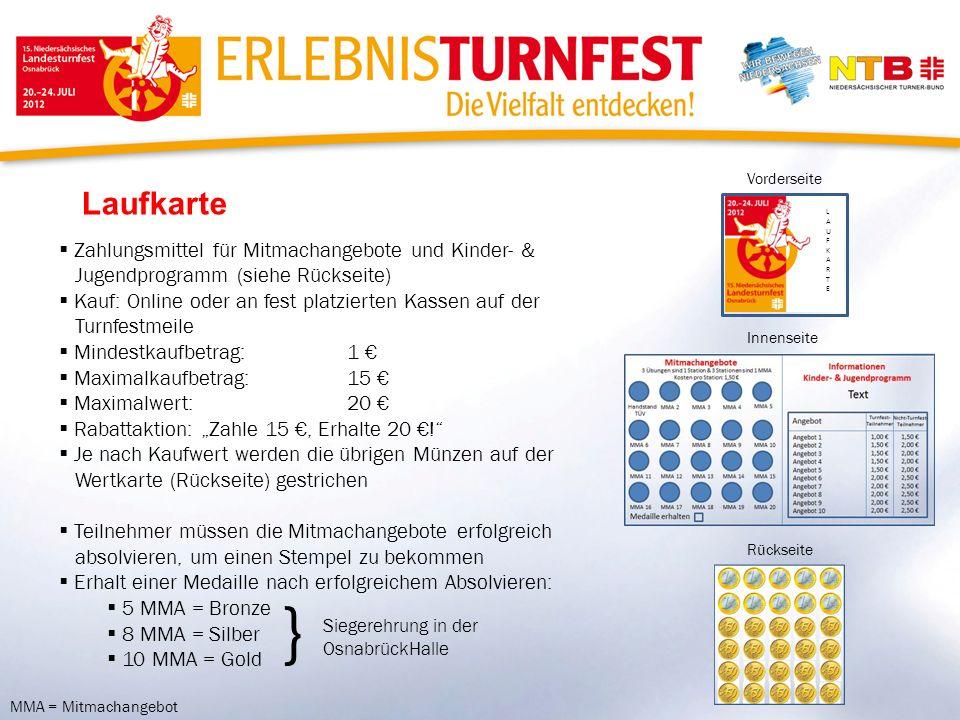 } Laufkarte Zahlungsmittel für Mitmachangebote und Kinder- &