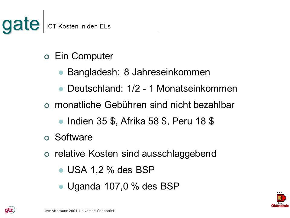 Bangladesh: 8 Jahreseinkommen Deutschland: 1/2 - 1 Monatseinkommen