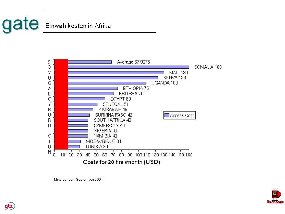 Einwahlkosten in Afrika