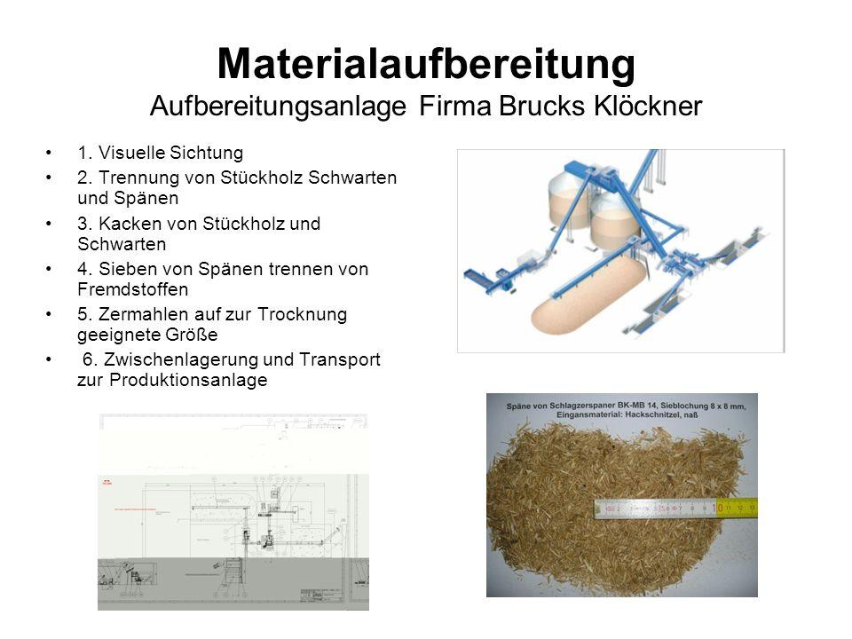 Materialaufbereitung Aufbereitungsanlage Firma Brucks Klöckner
