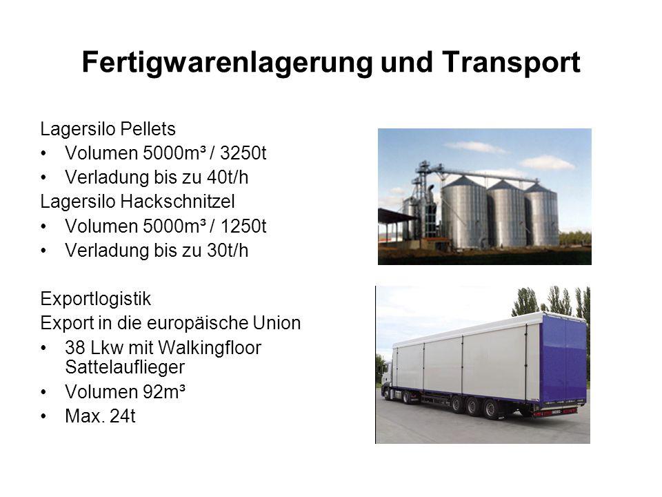 Fertigwarenlagerung und Transport