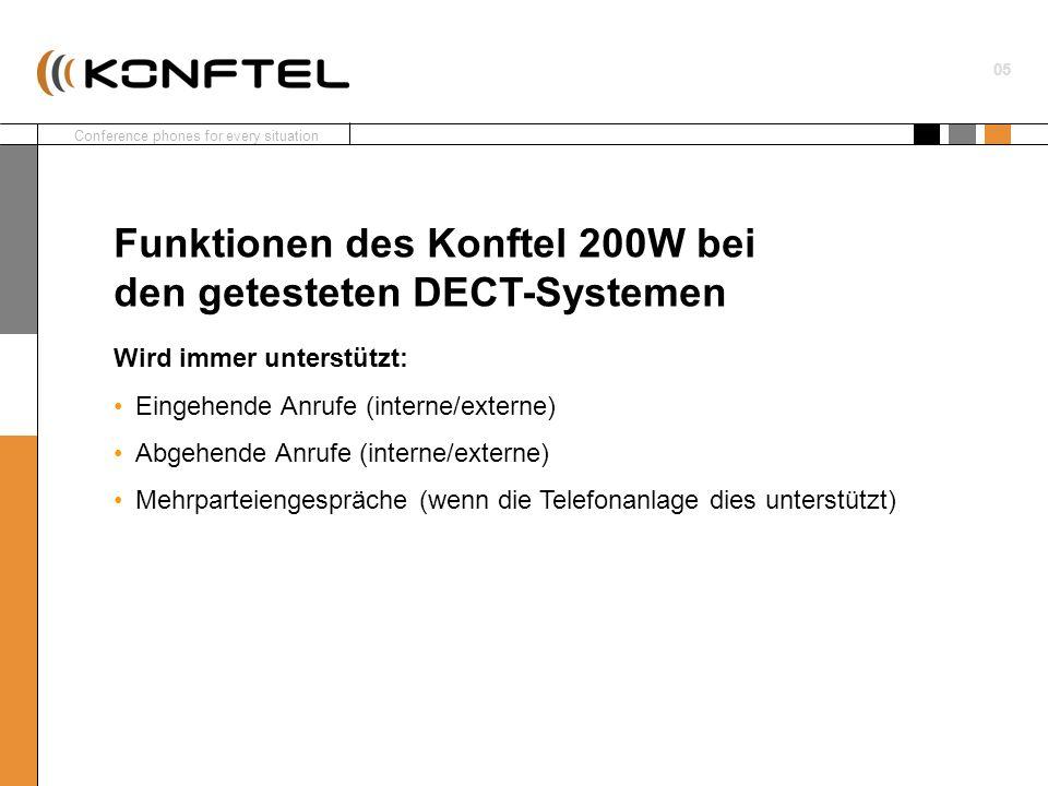 Funktionen des Konftel 200W bei den getesteten DECT-Systemen